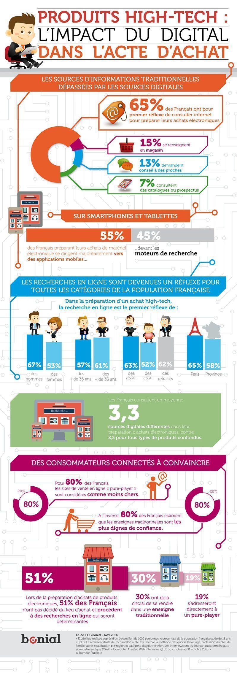 Infographie_Bonial_web1
